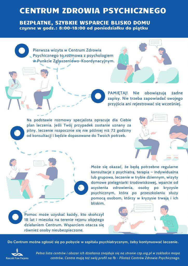 plakat centrum zdrowia psychicznego dotyczacy szybkiego wsparcia psychicznego blisko domu