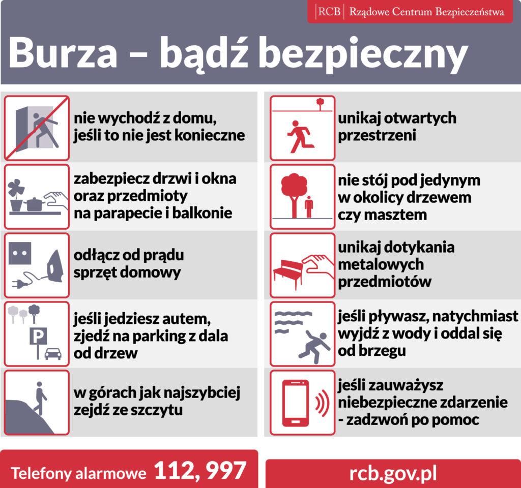 Plakat informujący obezpiecznym zachowaniu podczas burzy