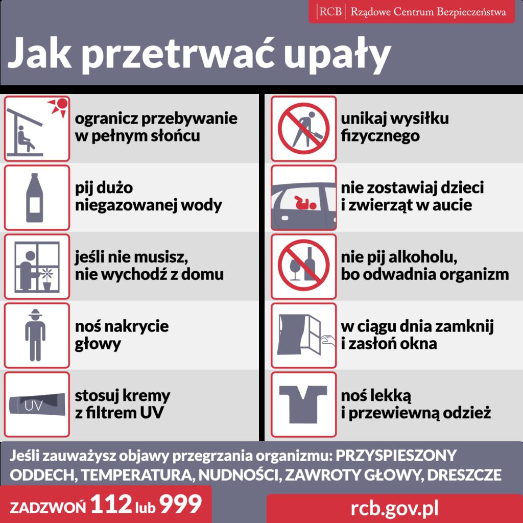 Plakat informujący obezpiecznym zachowaniu podczas upałów