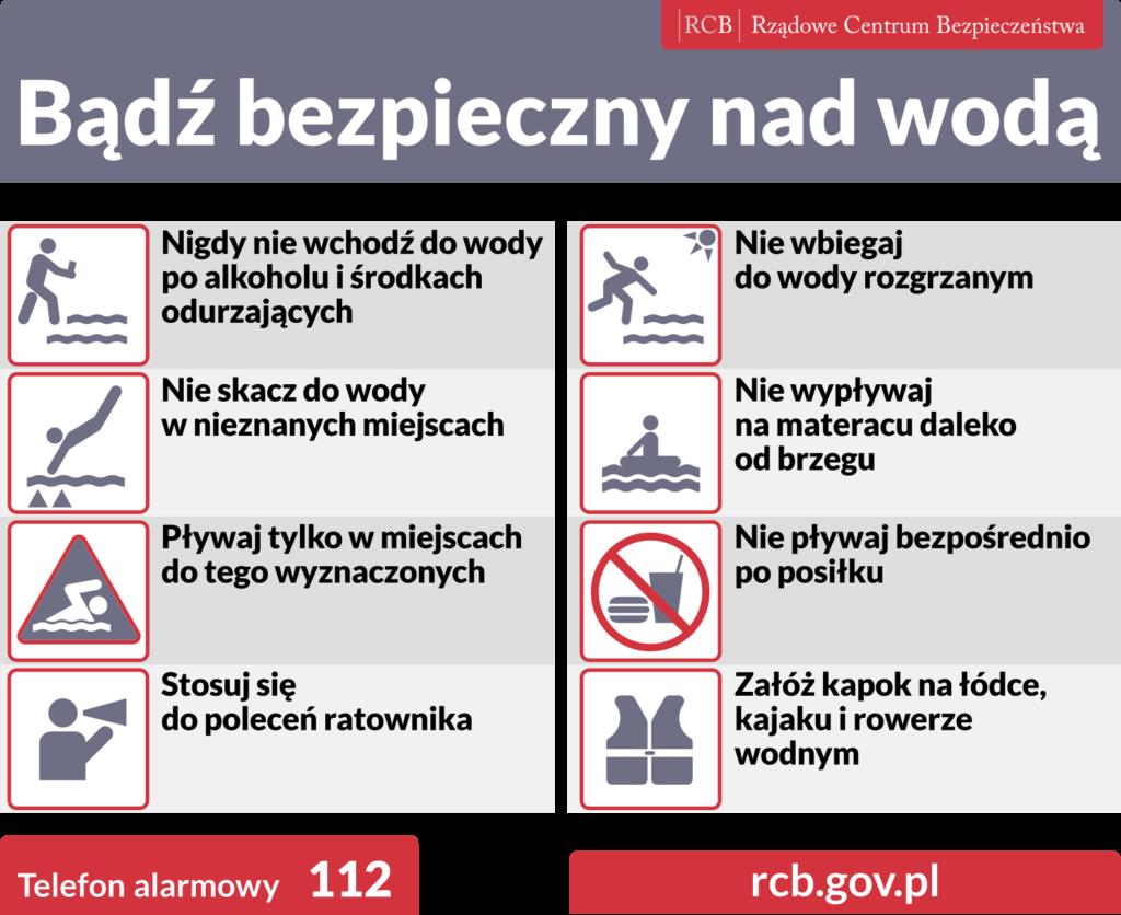 Plakat informujący obezpiecznym zachowaniu nadwodą